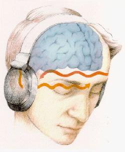 Dva souhlasné tóny přicházejí do uší